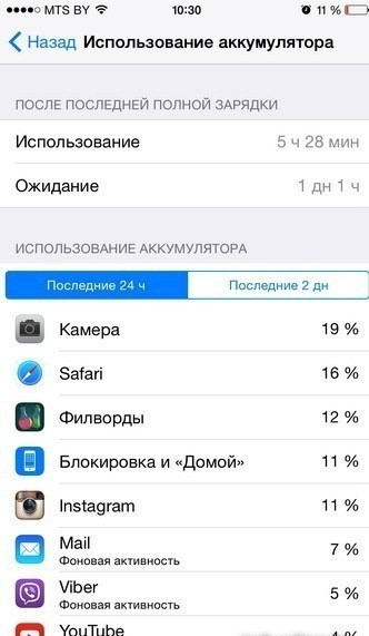 новинка от Apple – iPhone 6